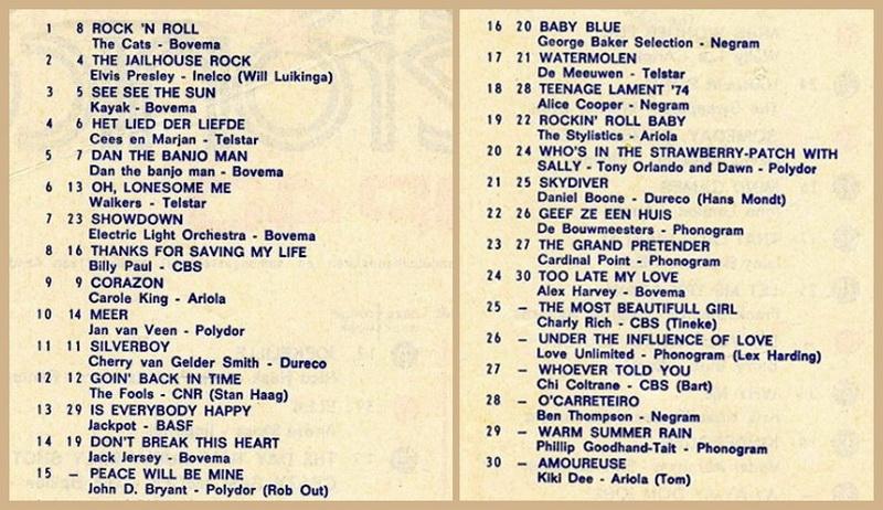 Spiksplinternieuw Muziek Nostalgie 2 BL-83